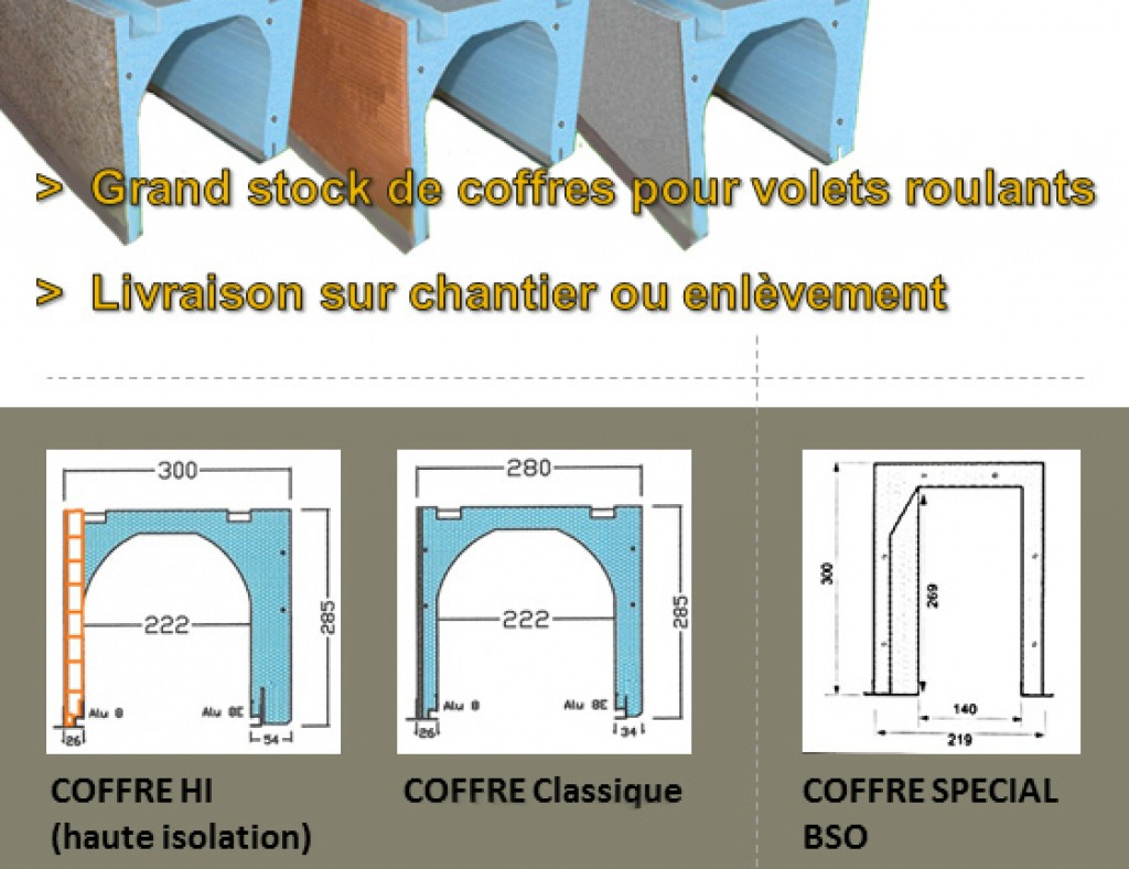 coffre tunnel montpellier nimes avignon partner menuiseries. Black Bedroom Furniture Sets. Home Design Ideas